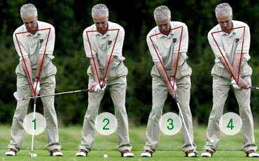 tư thế đứng khi đánh golf