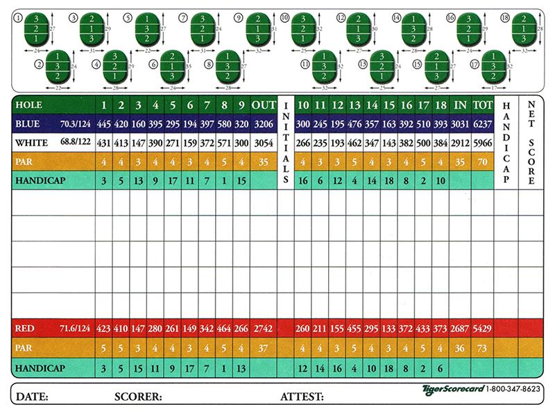 Bảng ghi điểm số trong golf