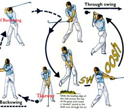 tu-the-swing-hieu-qua