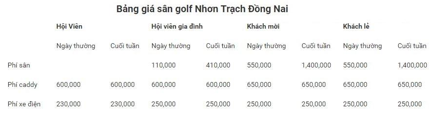 Bảng giá sân golf Đại Phước - sân golf Nhơn Trạch đồng nai dành cho hội viên, khác mời