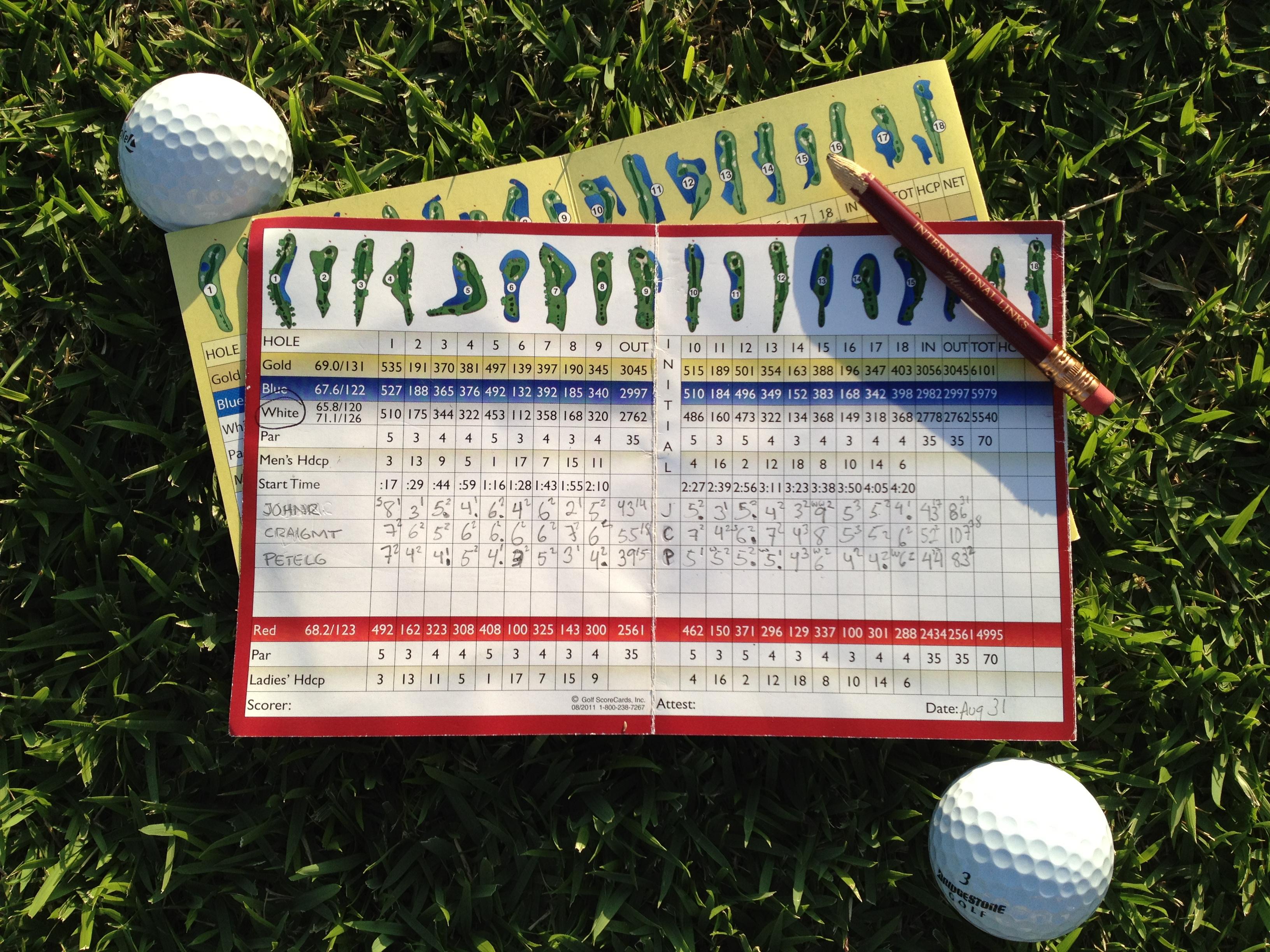 Cách tính handicap golf chính thức như thế nào?