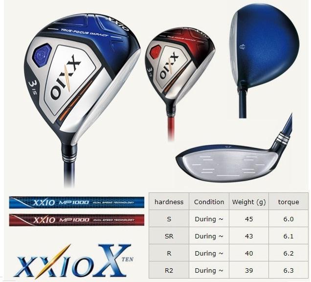 thương hiệu gậy golf bán chạy nhất nhật bản