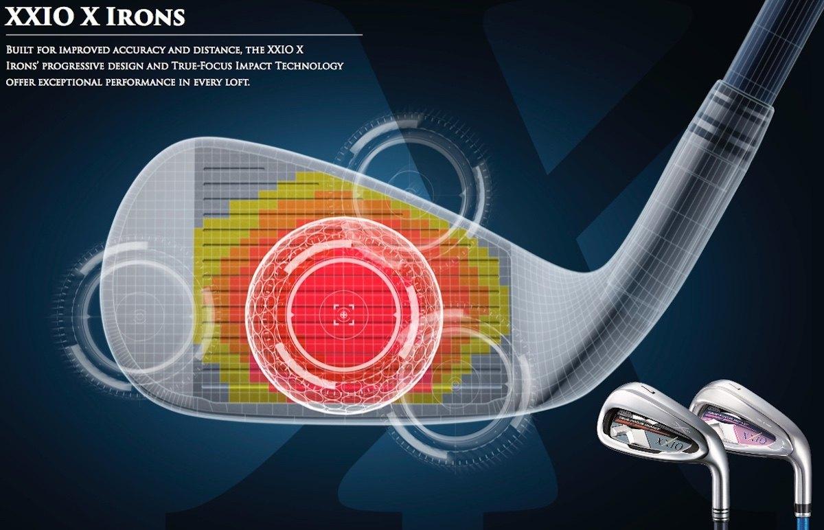 Công nghệ trên gậy golf XXIO MP1000 iron