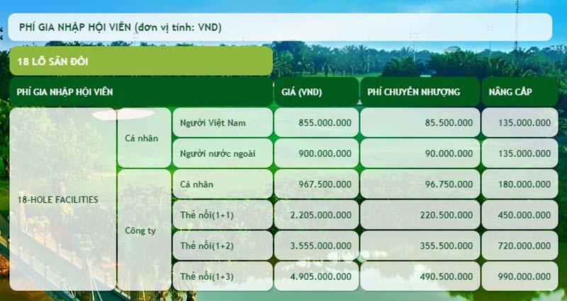 Bảng giá dịch vụ sân golf