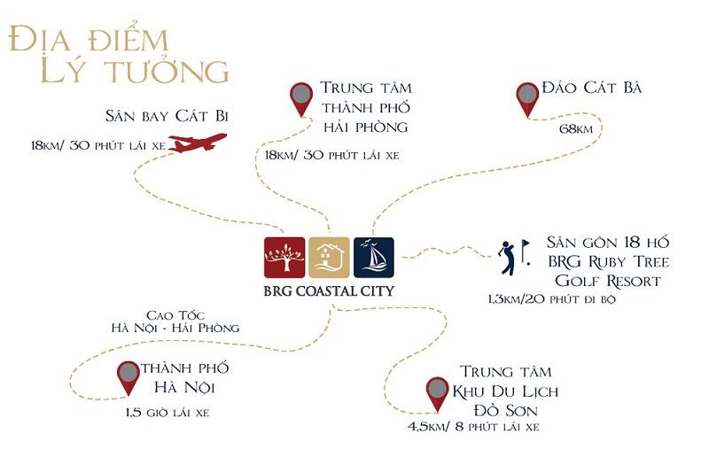 BRG Ruby Tree Golf Resort tọa lạc tại vị trí vô cùng thuận lợi